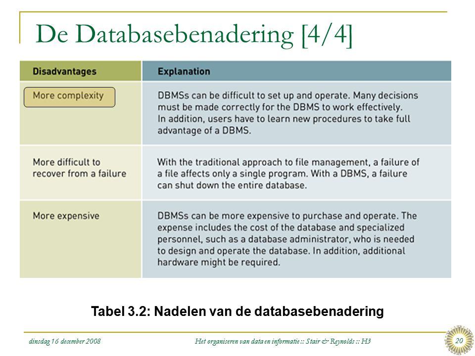 De Databasebenadering [4/4]
